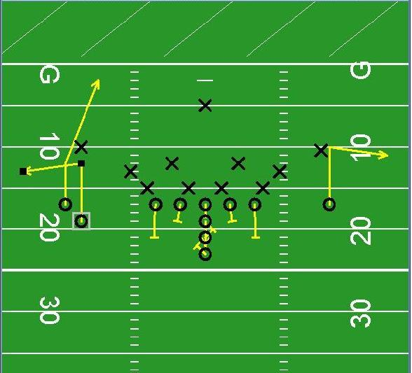 Arrows on my fancy football fields outlining different plays and a playbook